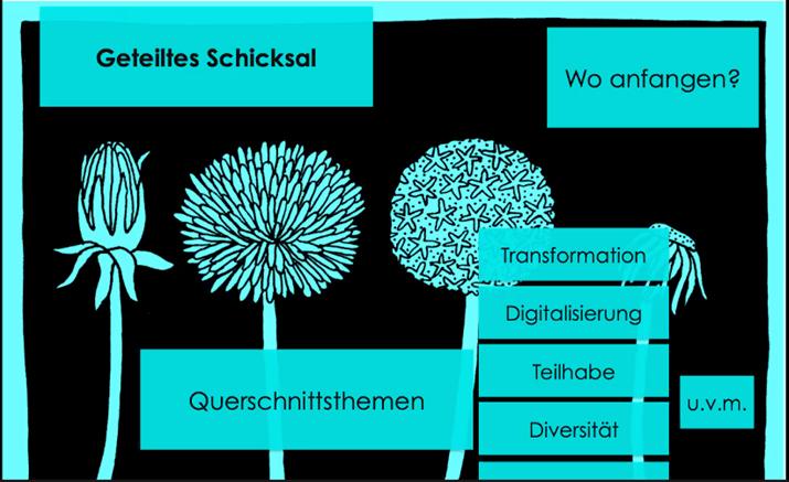 Screenshot des Vortrags von Patrick S. Föhl, Netzwerk Kulturberatung